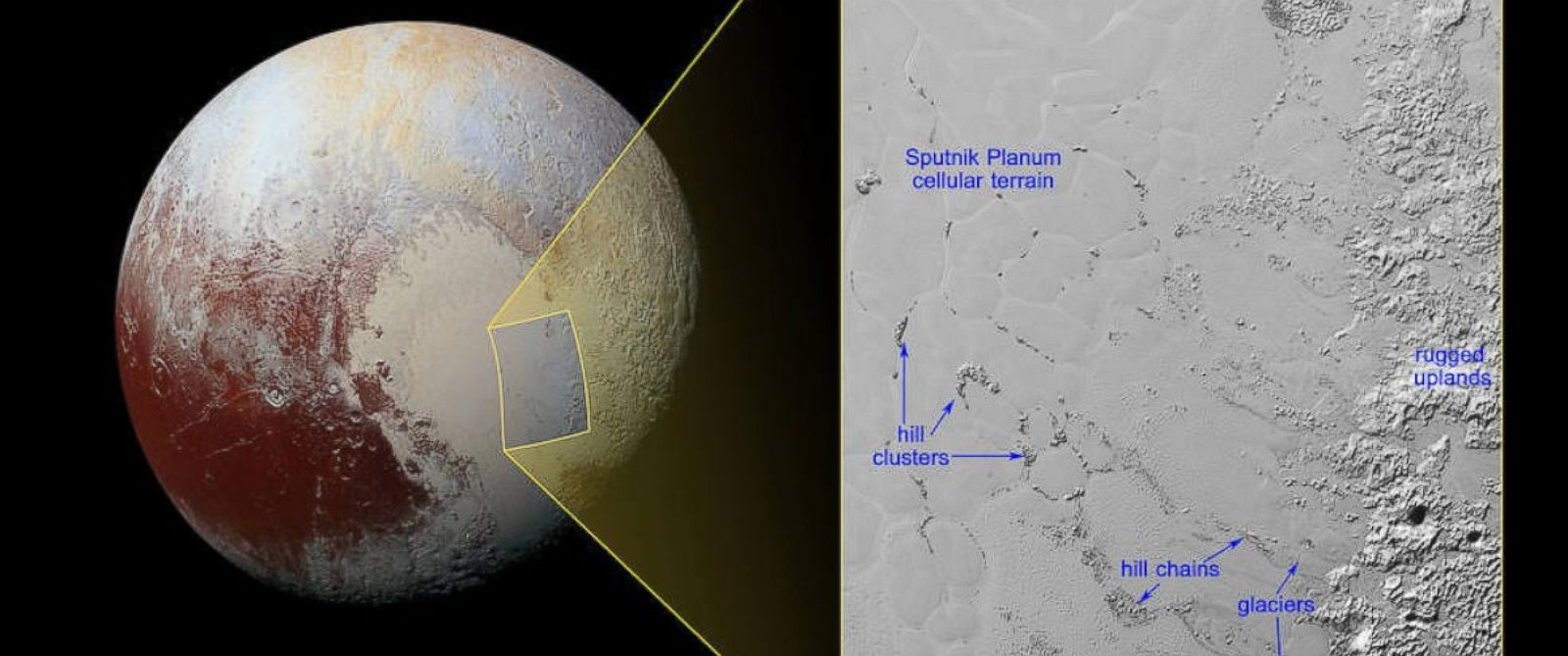 PHOTO: NASA released an image showing what appears to be floating hills on Pluto.