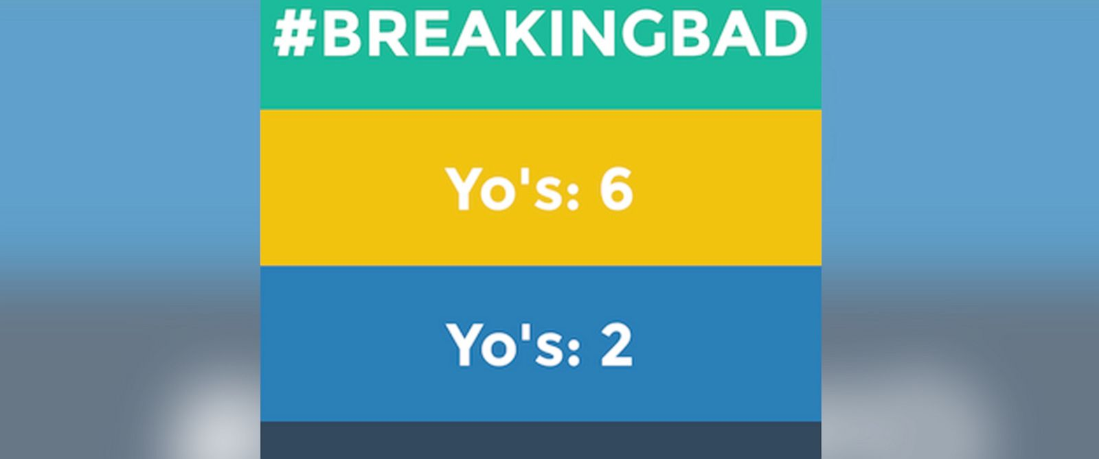 "PHOTO: The ""Yo"" app is growing up and its not so basic anymore. The app now includes the ability for users to sends links, build profiles and ""Yo"" a hashtag they support."