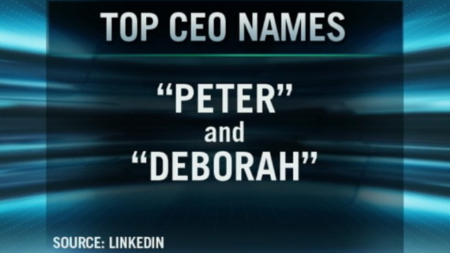 VIDEO: Networking site LinkedIn's list evaluates names in different professions.