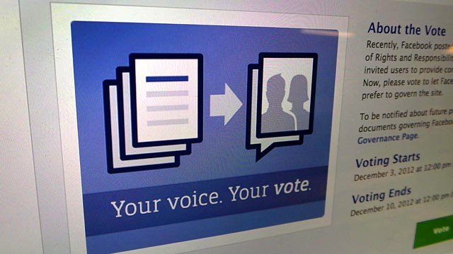 PHOTO: On Dec. 3, 2012 Facebook began letting users vote on new guidelines.