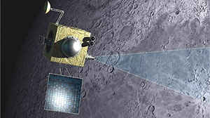 spacecraft Chandrayaan-1 finds water on the moon