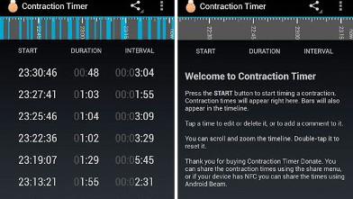 PHOTO: Contraction Timer