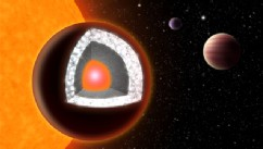 PHOTO: Illustration of the interior of 55 Cancri e â?? an extremely hot planet with a surface of mostly graphite surrounding a thick layer of diamond, below which is a layer of silicon-based minerals and a molten iron core at the center.