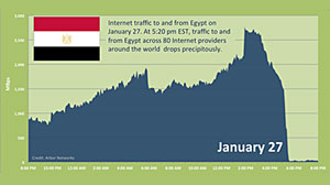 Photo: How Did Egypt Kill the Internet?