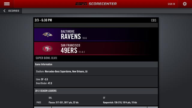 PHOTO: ESPN's ScoreCenter app for the iPad.