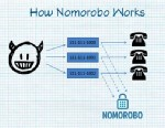 PHOTO: How Nomorobo works.