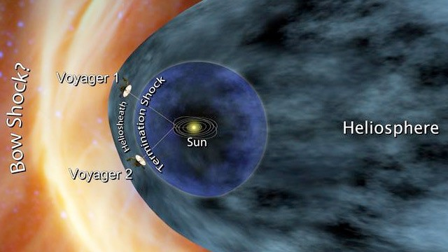 PHOTO: Voyager probes at edge of solar system