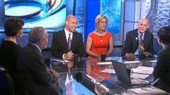 VIDEO: James Carville, Matthew Dowd, Laura Ingraham, Ana Navarro, and Robert Reich on 2016.