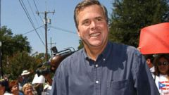 VIDEO: This Week Roundtable: Jeb Bush Inches Closer to 2016