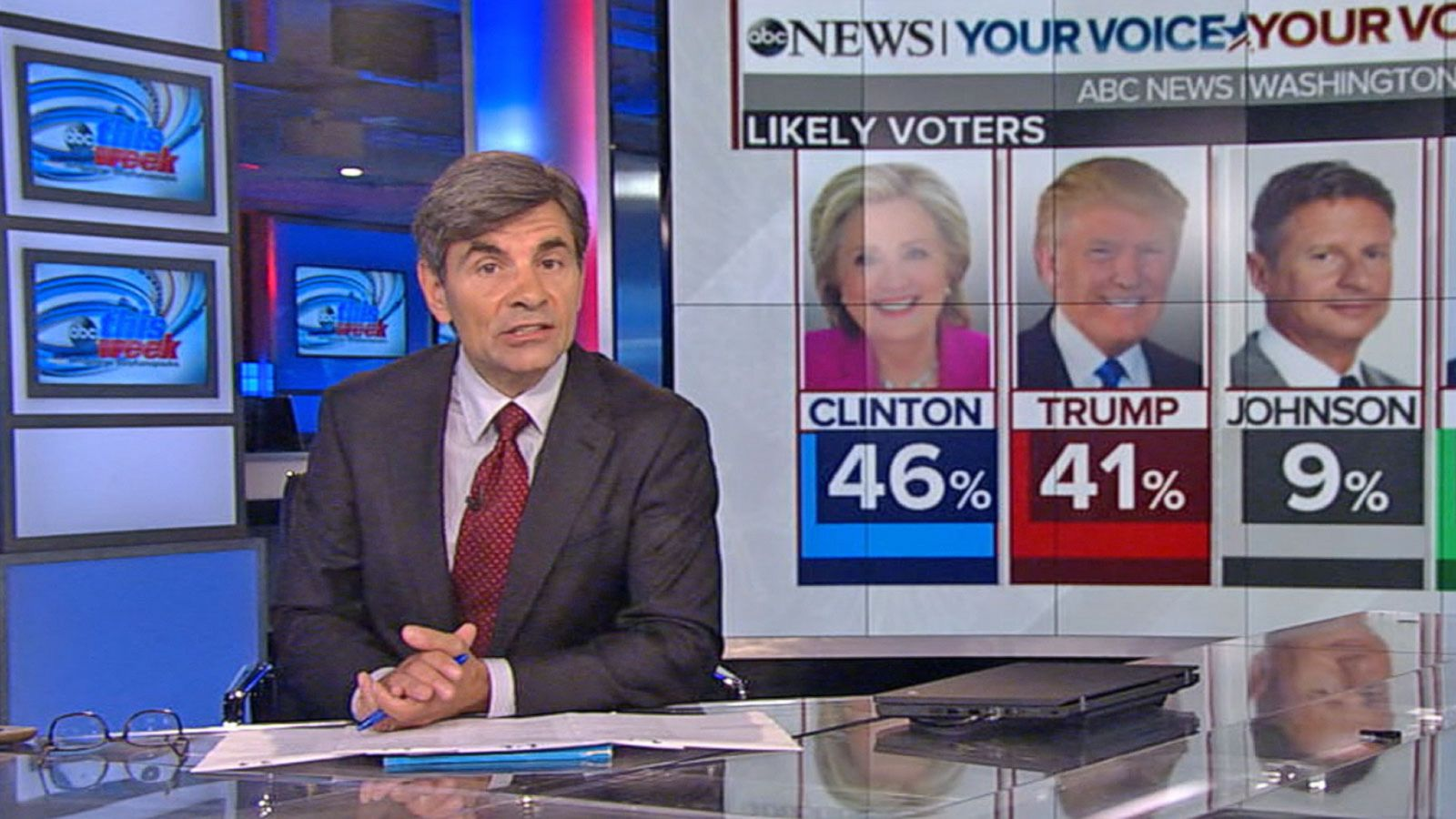 2016 presidential candidates amp election news   abc news