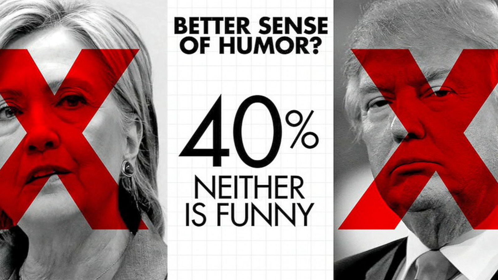 VIDEO: 40 Percent of Americans Say Neither Trump or Clinton Is Funny