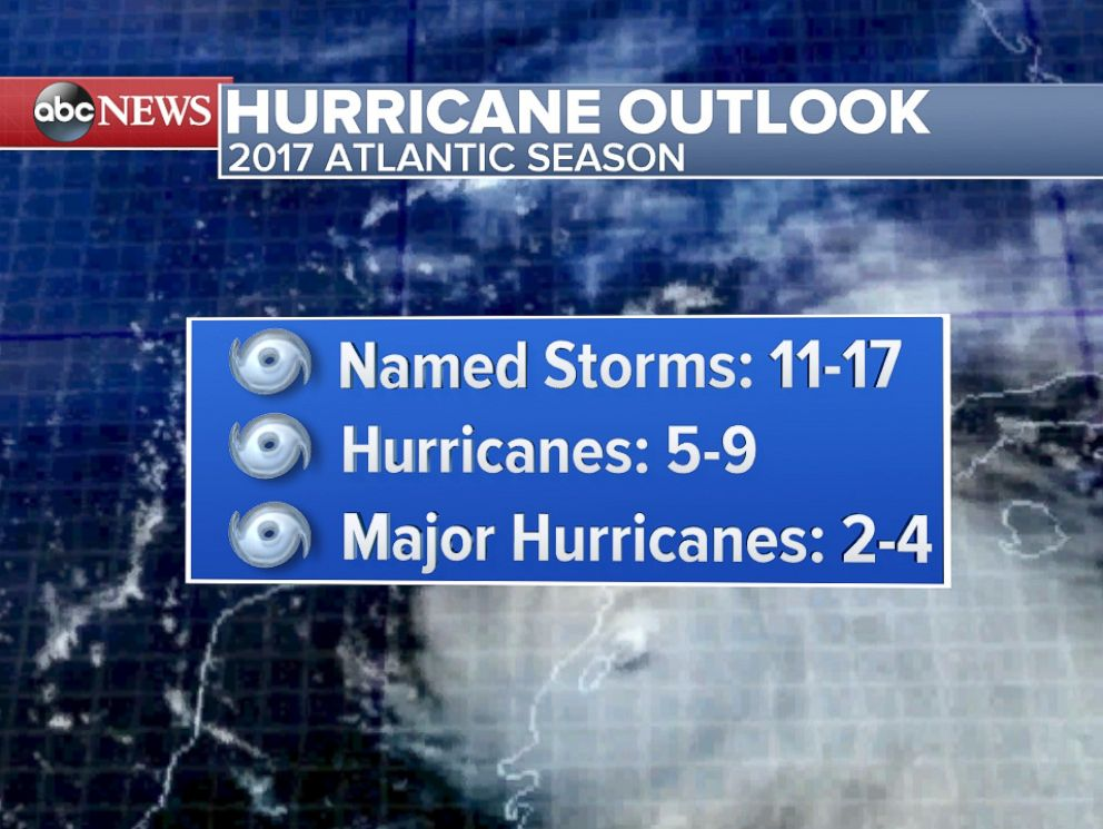PHOTO: NOAAs climate prediction centers outlook for 2017 Atlantic hurricane season.