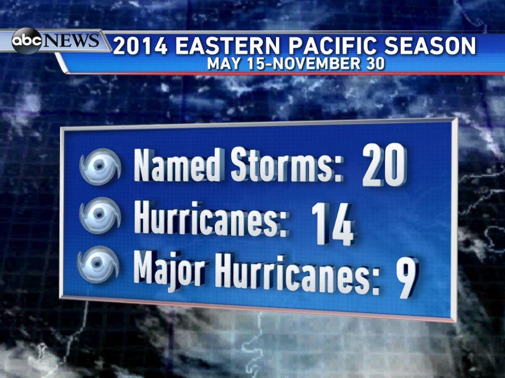 PHOTO: A recap of the very active Eastern Pacific Hurricane Season.