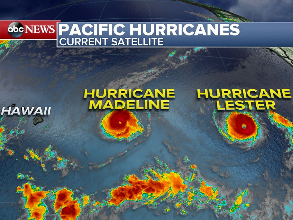 Current active hurricanes
