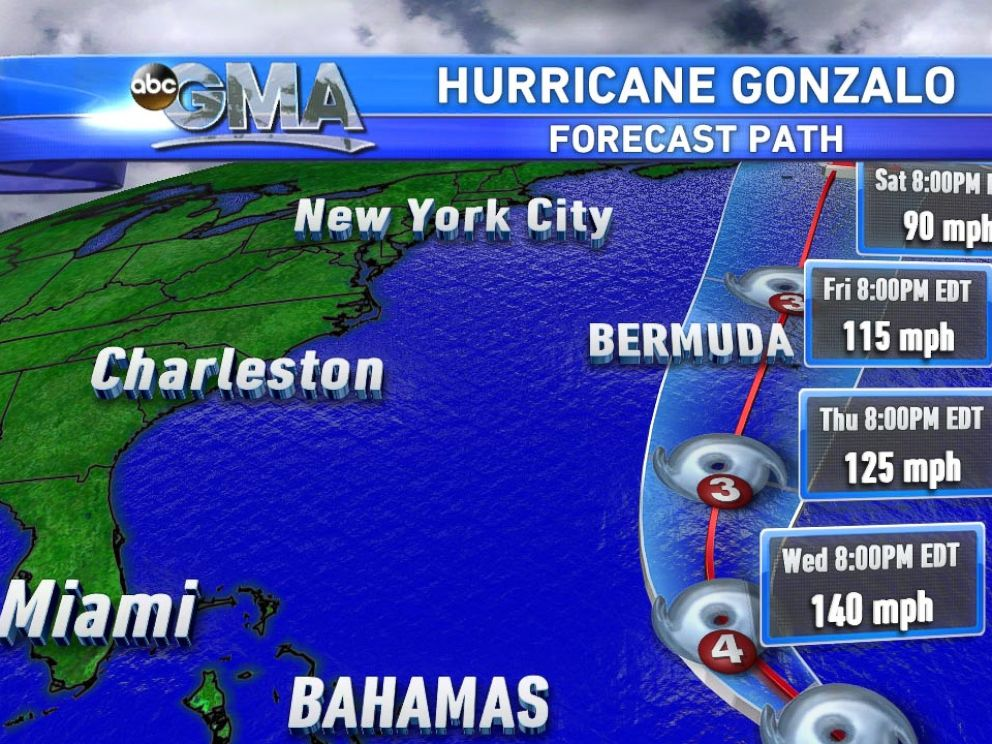 PHOTO: Forecast path for Hurricane Gonzalo.