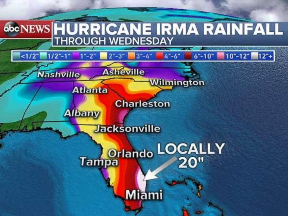 Southern Florida is likely to receive 6 to 10 inches of rain and up to 20 inches locally from Hurricane Irma.