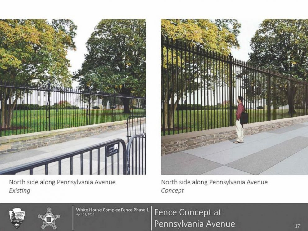White House Fence ReDesign Proposal Unveiled by Secret Service