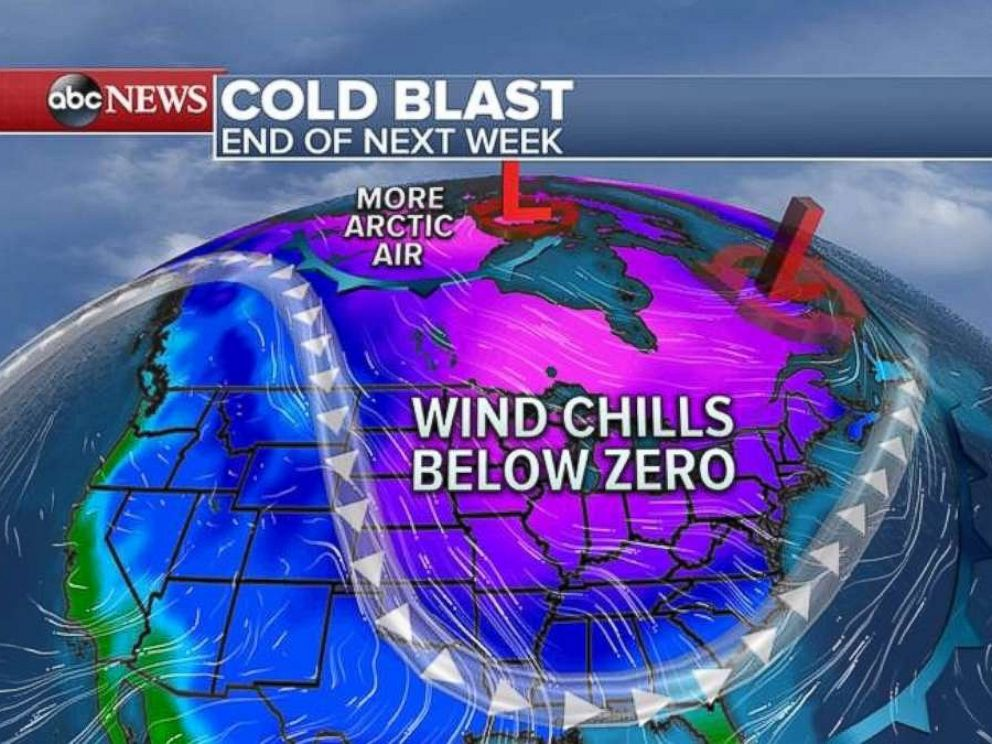 Expect very cold weather at the end of next week in the Midwest and Northeast.