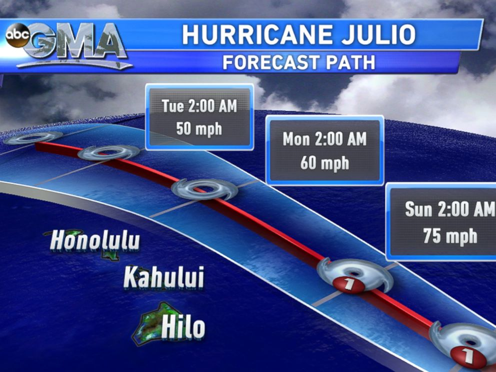 PHOTO: The path of Hurricane Julio.