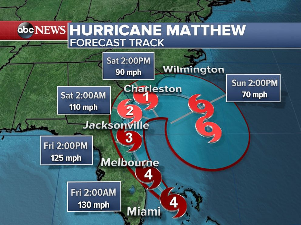 Image result for hurricane matthew