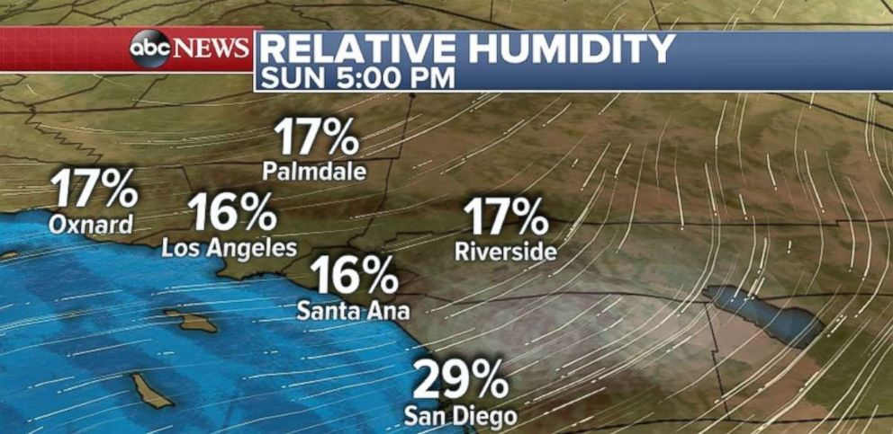 PHOTO: The low humidity in Southern California may pose a problem for firefighters.