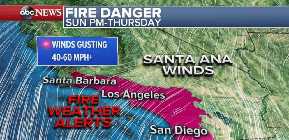 PHOTO: Southern California will be at risk of fires due to weather conditions.