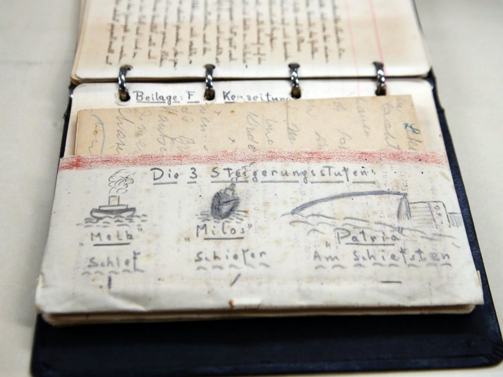 PHOTO: A page of Joseph Stripounskys diary shows a pocket created on a page with extra pages inserted inside, at the Holocaust Memorial Museum in Washington, June 7, 2017.