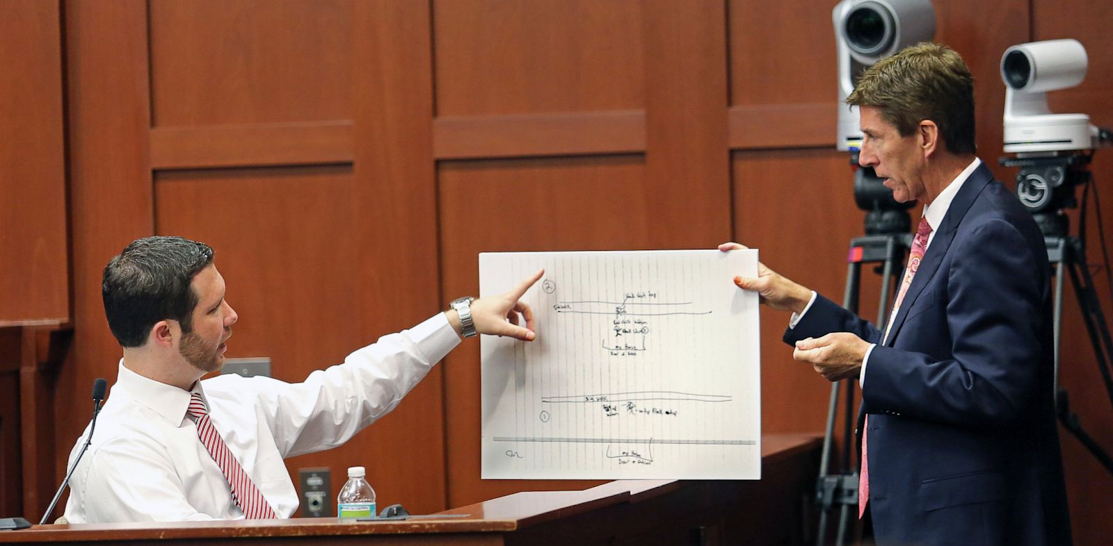 PHOTO: Jonathan Good on stand in Zimmerman trial