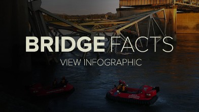 Structurally Deficient US Bridges | Bridge Facts Infograpic -  ABCNews