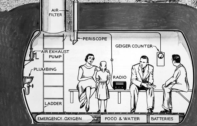 A Look Inside Nuclear Fallout Shelters