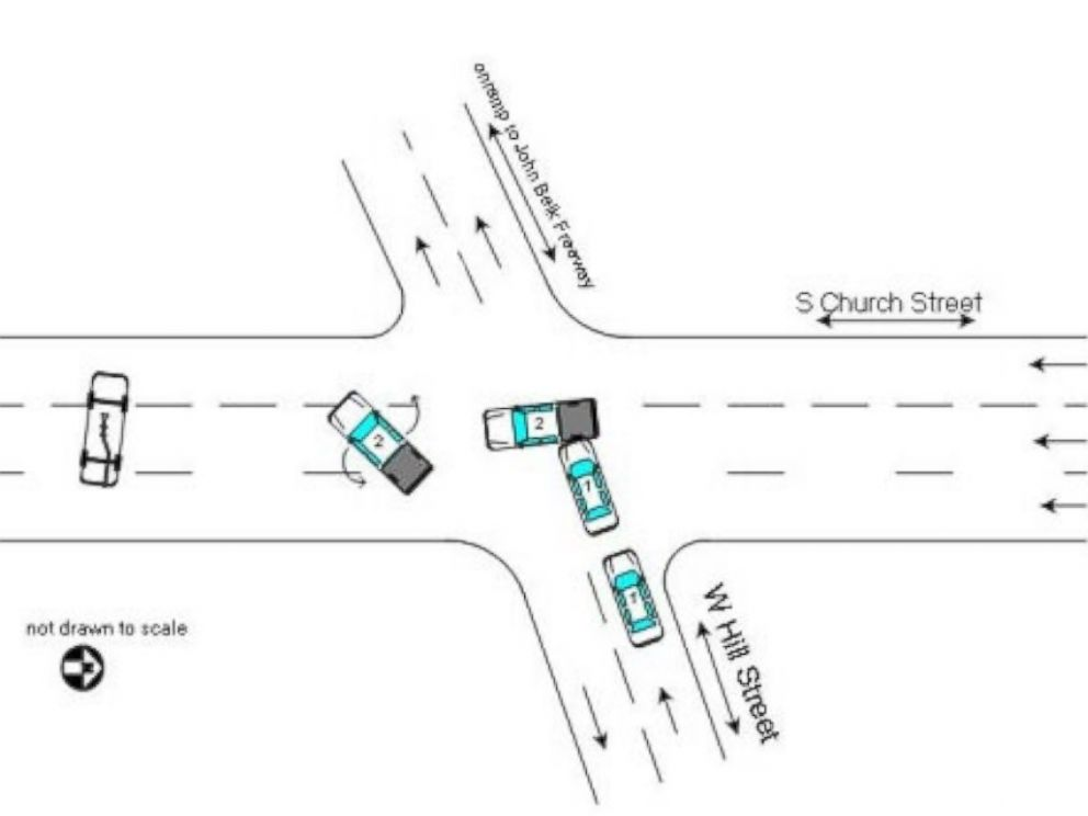 PHOTO: The Charlotte-Mecklenburg Police Department released their report about the accident and included a graphic that shows how the driver in car number 1 did not see Newton approaching in car number 2, leading Newton's car flip over.