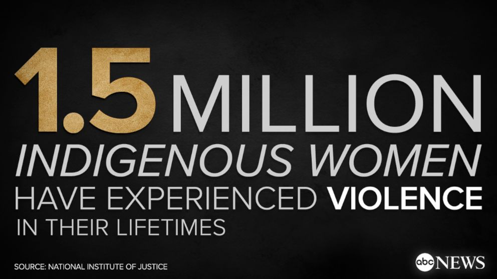 GRAPHIC: 1.5 million Indigenous women have experienced violence in their lifetimes