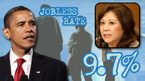 Jobless rate