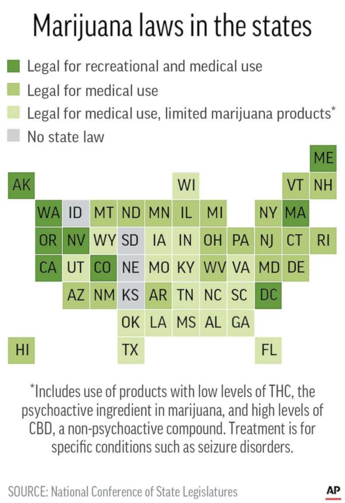PHOTO: A graphic from the Associated Press shows the legal status of marijuana consumption by state.