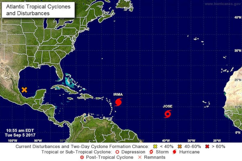 Current hurricanes forming
