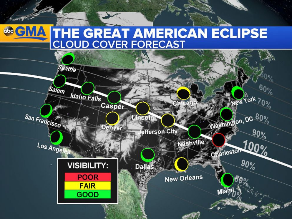 Po Cloud Cover During The Total Solar Eclipse Is Expected To Be Less Than 25