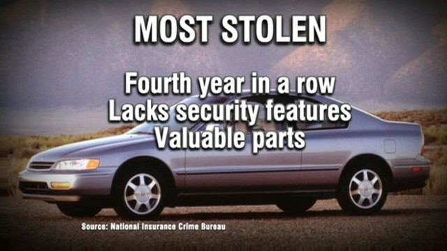 VIDEO: Automobile tops National Insurance Crime Bureau report for the fourth year in a row.