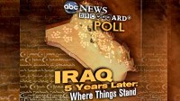 Iraq: Where things Stand