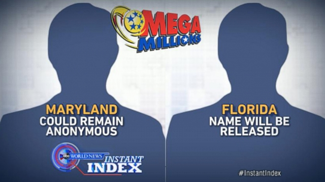 VIDEO: Instant Index: Lady Luck Strikes in Maryland and Florida For Mega Millions Winners