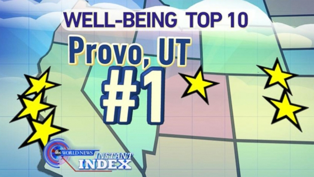 VIDEO: Instant Index: Good Vibes Are In: Best Places in the US With the Greatest Sense of Well Being
