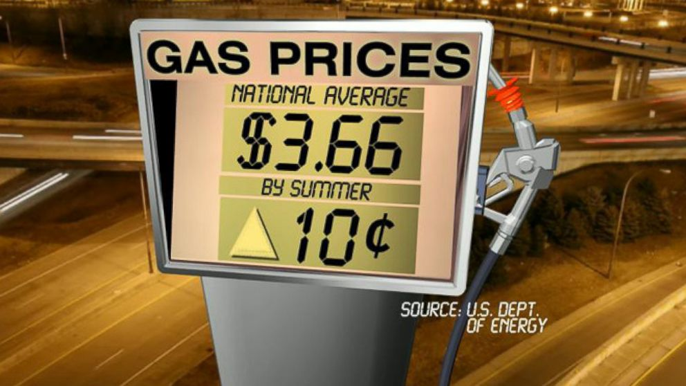 VIDEO: Gas Prices Feeling the Impact of Turmoil in Iraq