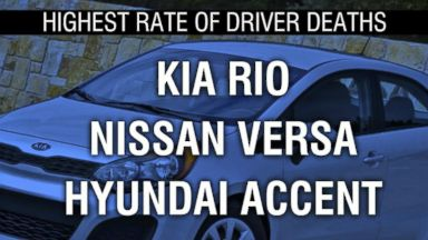 VIDEO: Instant Index: New List of Safest and Most Dangerous Cars