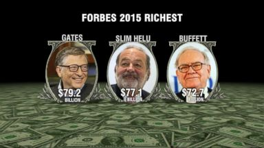 VIDEO: Index: Forbes List of the Worlds Richest