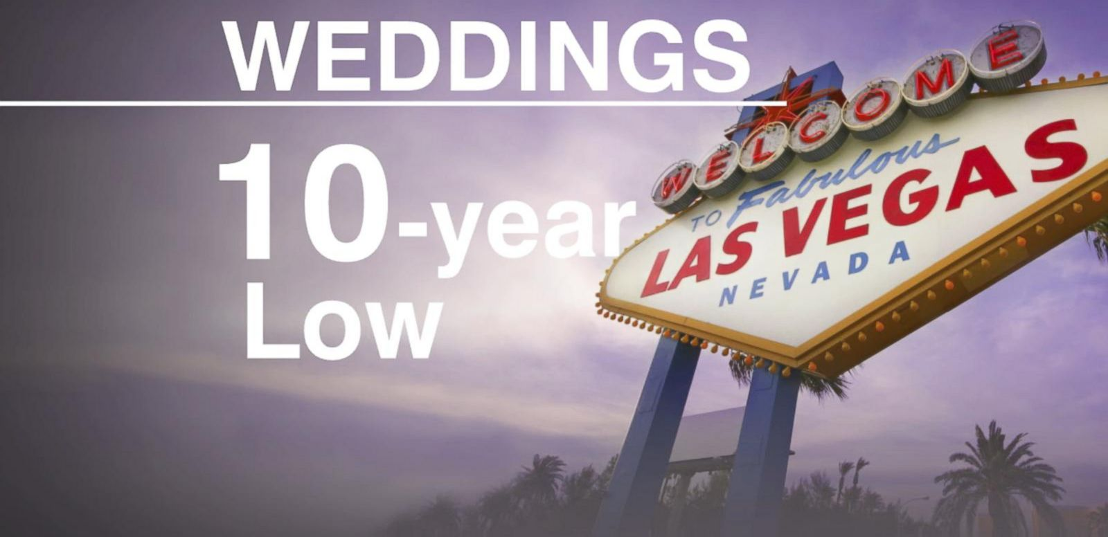 VIDEO: Honeymoon in Vegas Not What it Used to Be