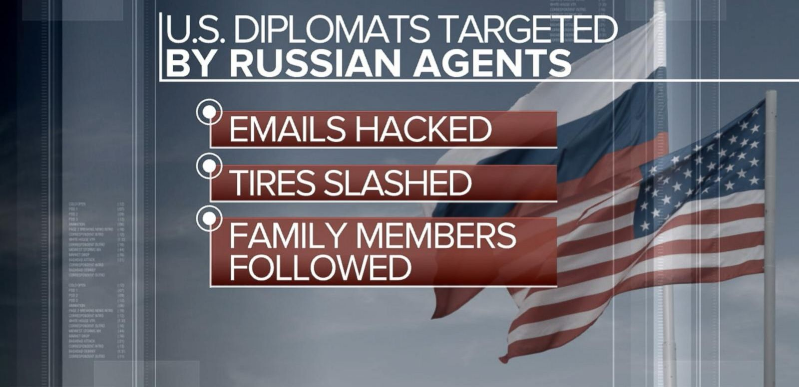 VIDEO: Tensions Ratchet Up Between the US and Russia Over Spy Stalking