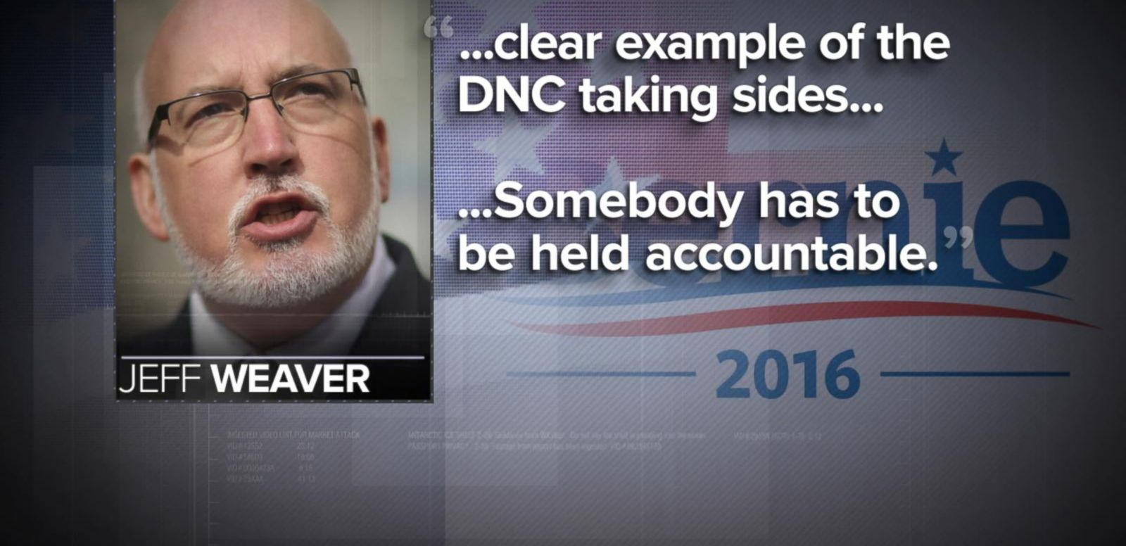 VIDEO: Leaked DNC Emails Threaten Party Unity Efforts