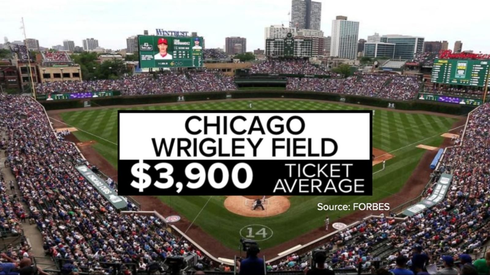 VIDEO: Record Prices for Historic World Series