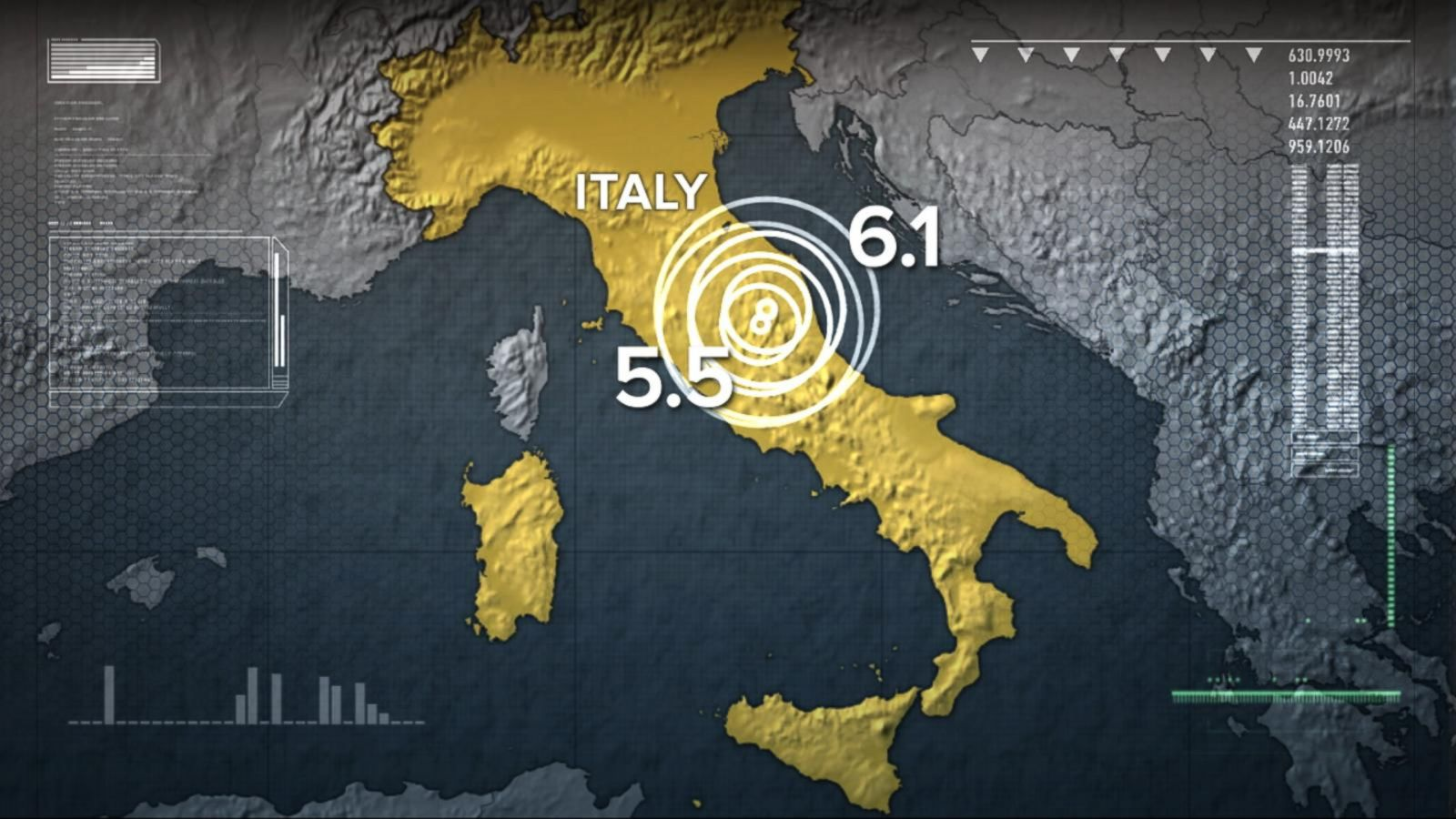 VIDEO: Powerful Earthquakes Strike Italy