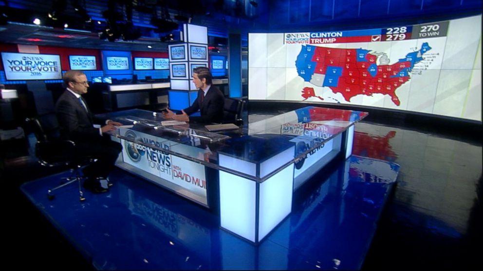 Abc news studio