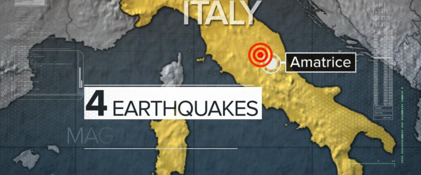 VIDEO: Four Strong Earthquakes Hit Central Italy